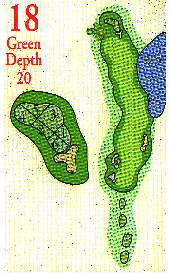 hole18